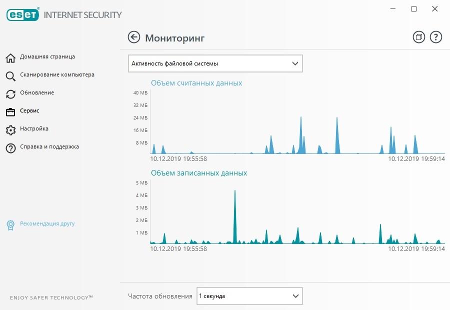 ESET NOD32 Internet Security 14.0.22.0 крякнутый 2021