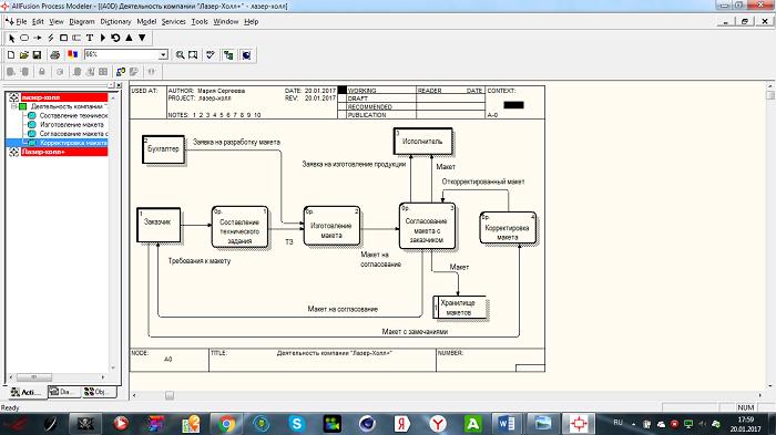 AllFusion ERWin Process Modeler